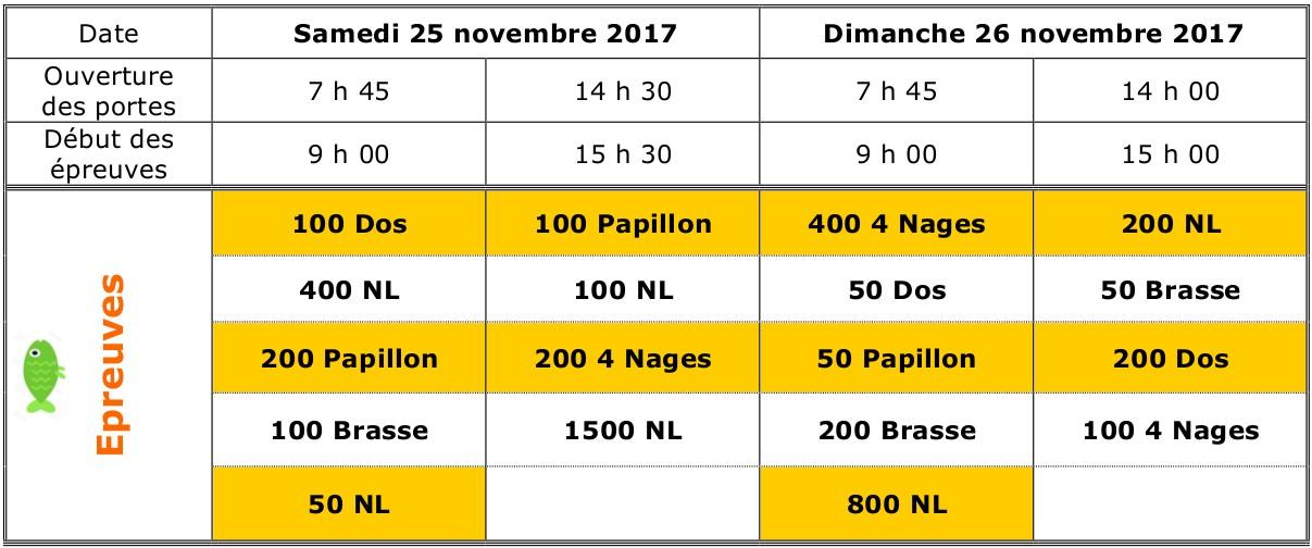 Club nautique dunois championnats r gionaux hiver 25 for Piscine gilbert bozon